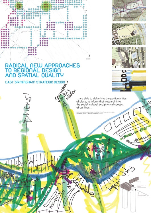 architectural thesis topics on social issues