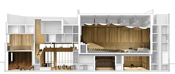 Conservatoire - News - New Building - Plans