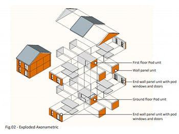 Diagram of house design