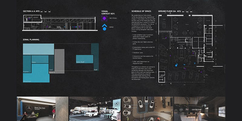 A section of the team's presentation board showing their showroom design