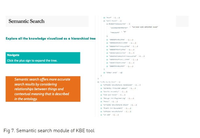 Fig 7 Semantic search module of KBE tool