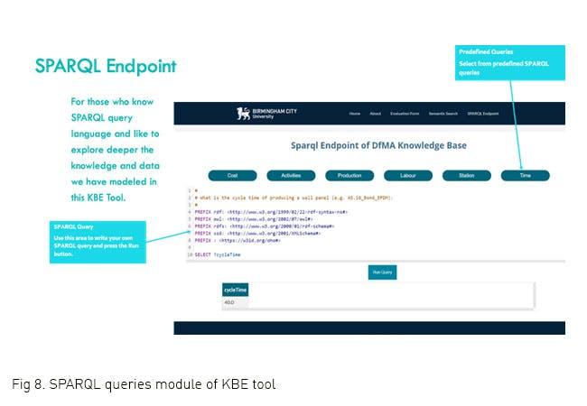 SPARQL queries module of KBE tool