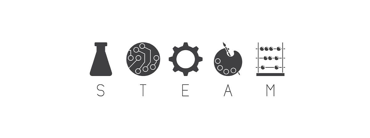 STEAM logo for Re-thinking curricula project